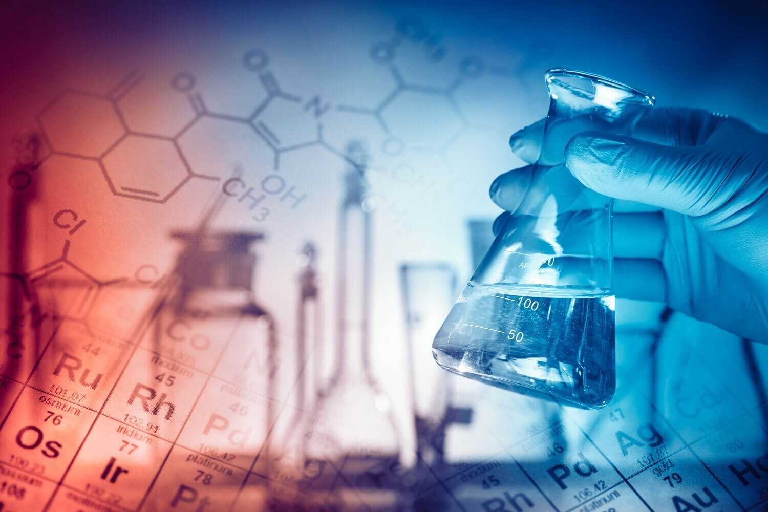 Technology and innovation in the biotech sector